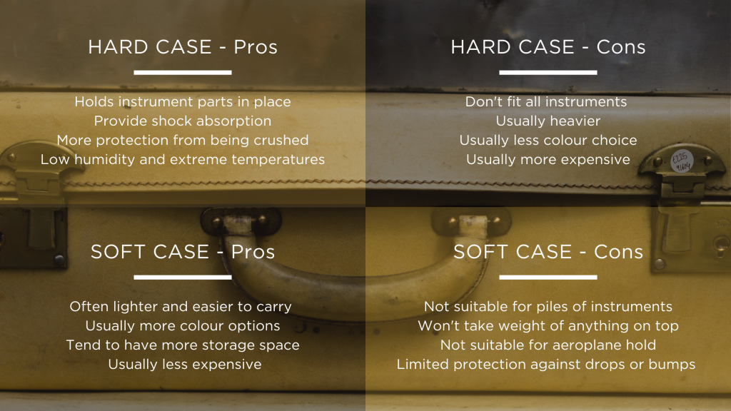 A brief overview of the pros and cons of hard and soft cases for musical instruments (Photo by Rene Böhmer on Unsplash)