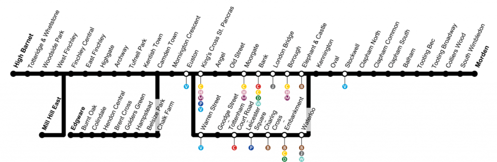 The London Underground Northern Line Map